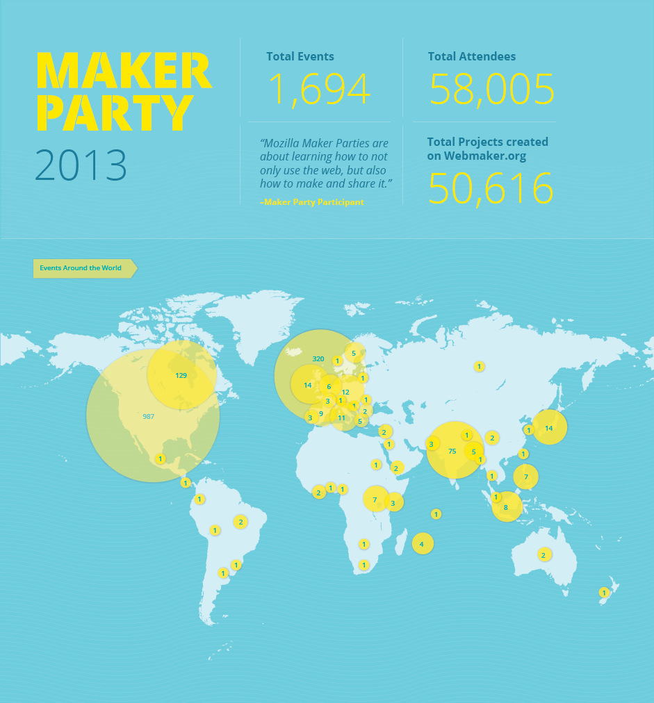 makerparty-heatmap